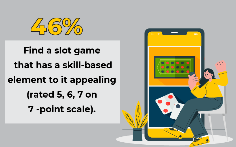 Find a slot game that has a skill