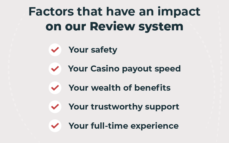 Factors that have an impact on our review system