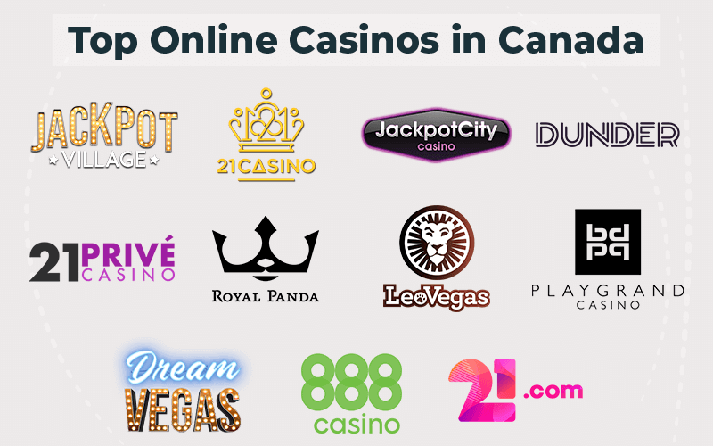 Top online casinos in Canada