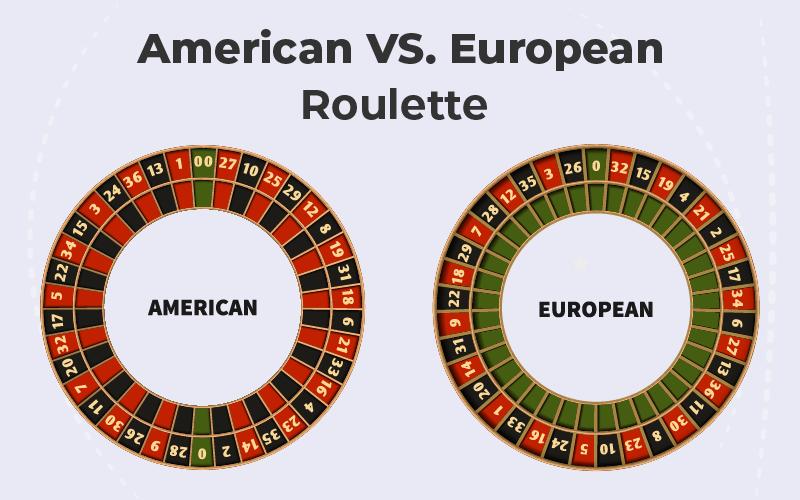 American & European Roulette