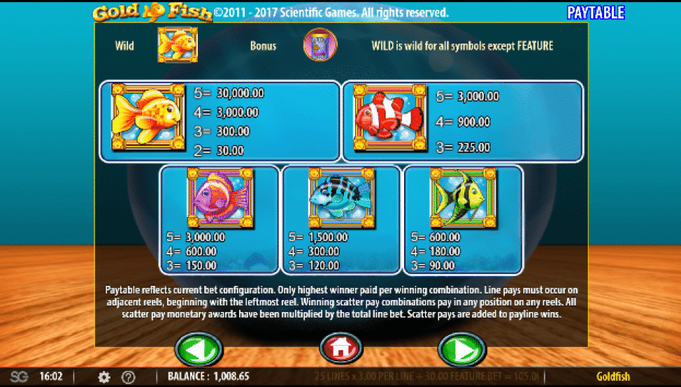 Play Goldfish Slot for Free Instantly