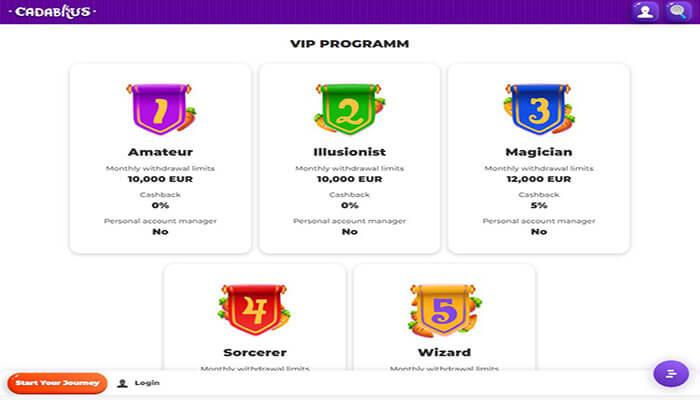 Cadabrus Vip Programm Preview