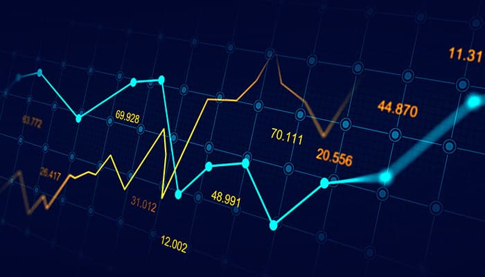 Trading stock chart