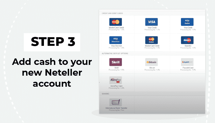 Add cash on your Neteller account