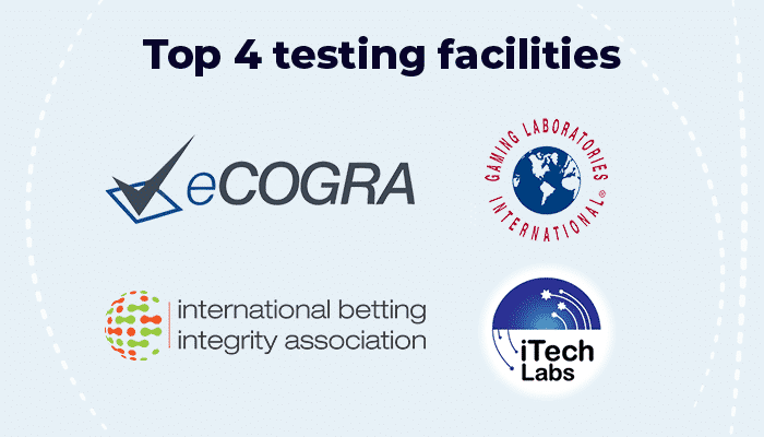 Top 4 testing facilities