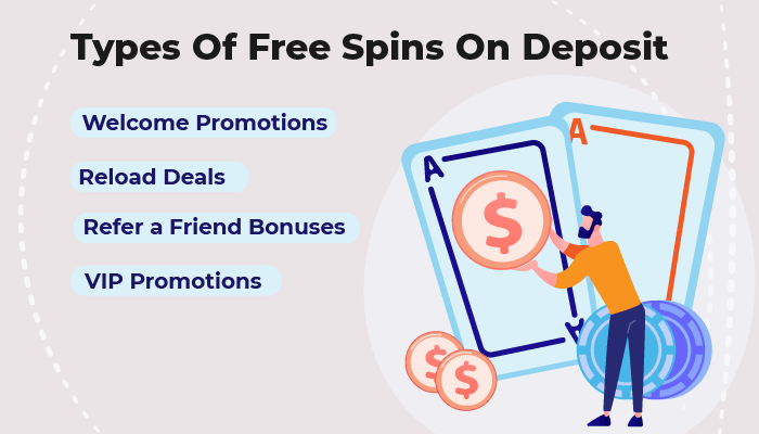 Types of free spins on deposit