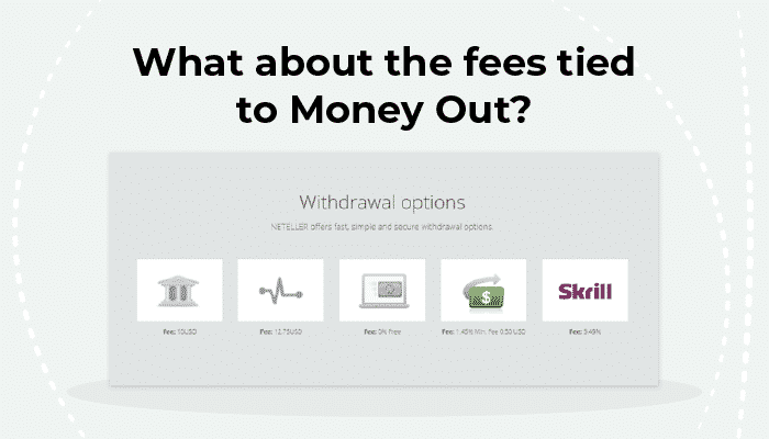 Neteller Fees for withdrawals