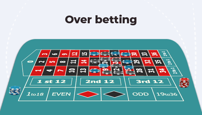 Roulette over betting