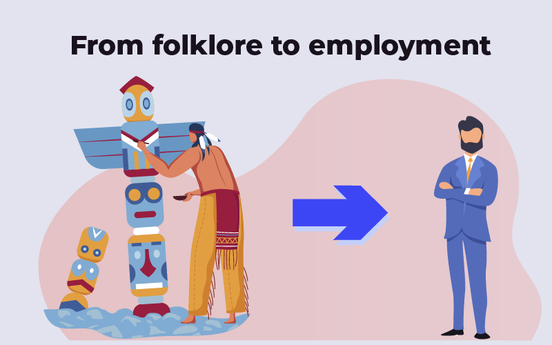 From folklore to employment