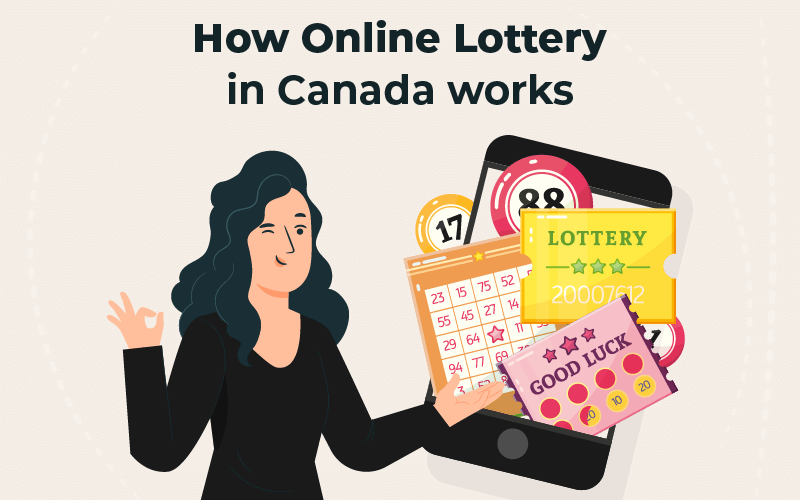 How online lottery in Canada works
