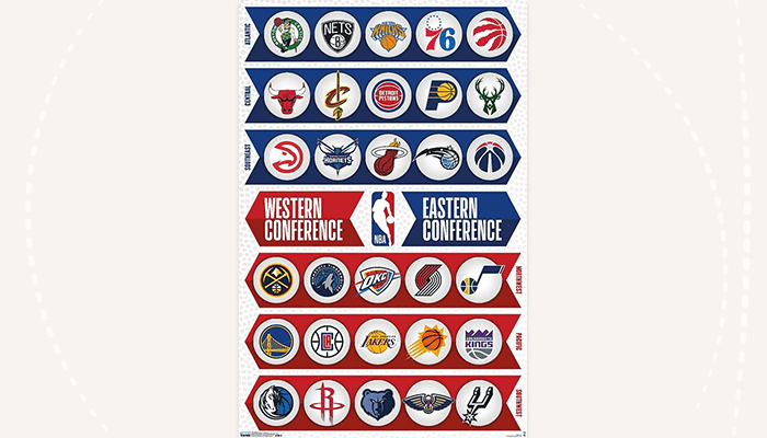 NBA divided conferences