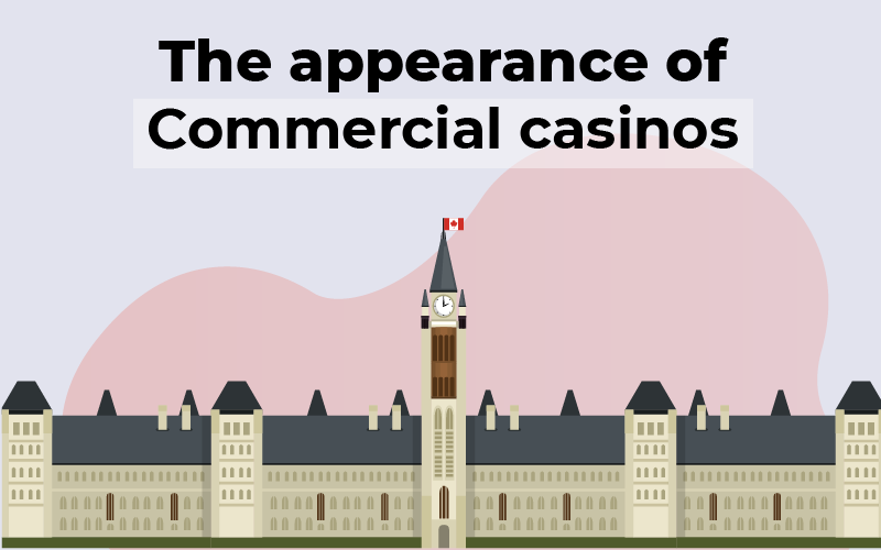 The appearance of Commercial casinos