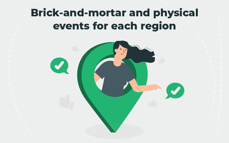 Brick-and-mortar and physical events for each region