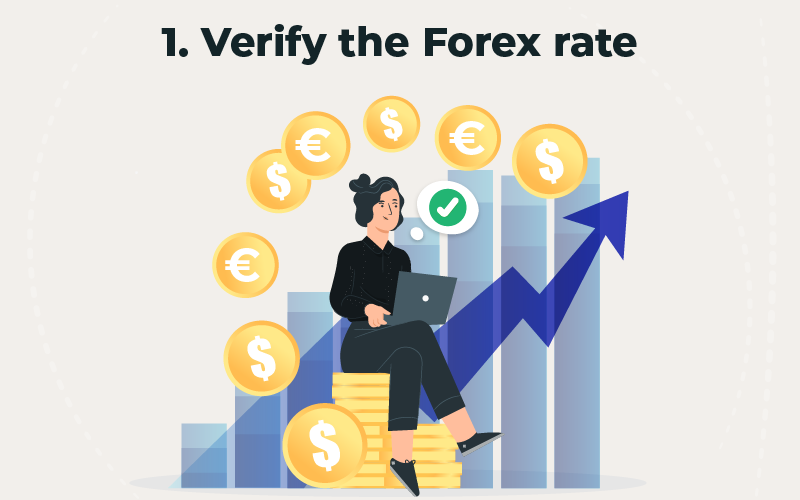Forex Rate