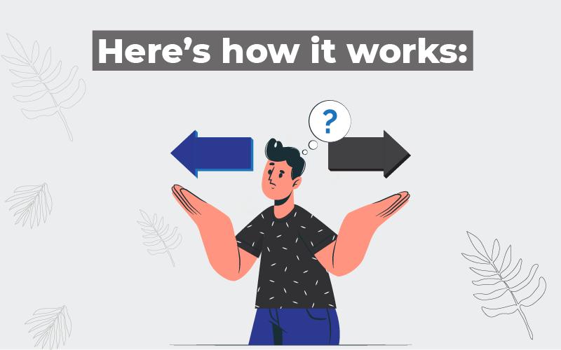 VPN How it works