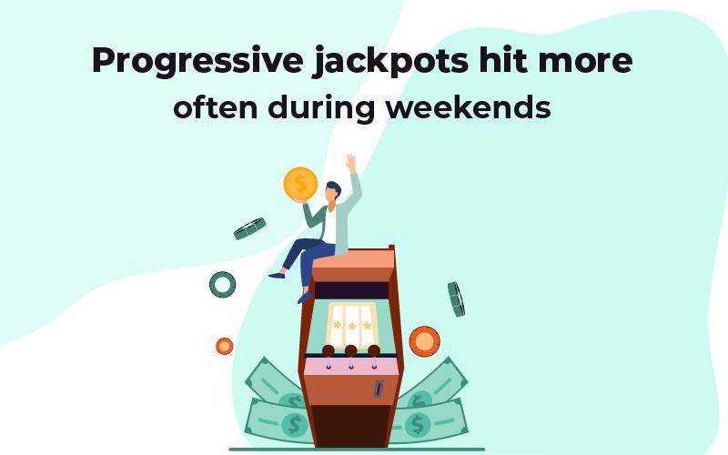 Progressive jackpots hit more during weekends